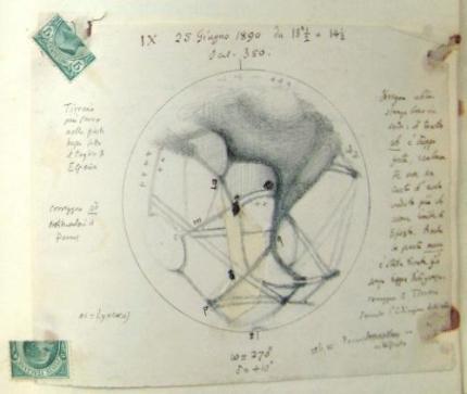 schiaparelli_marte_2 1890 diary page