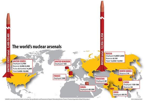 The world's nuclear stockpile c.2011